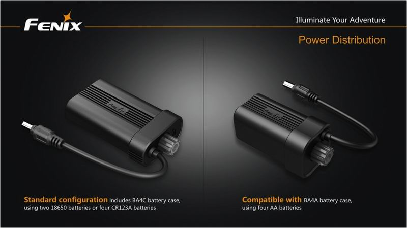 Fenix BT10 and BT20 battery packs, Fenix marketing materials.