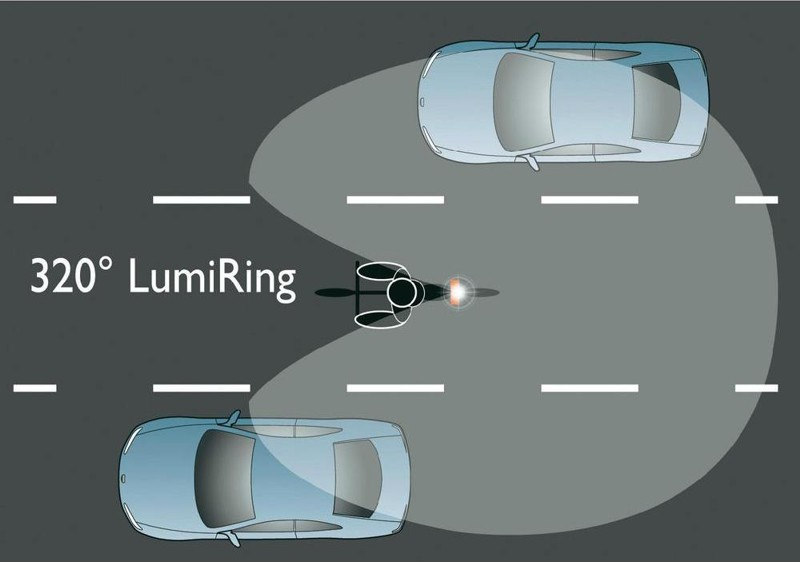 Philips SafeRide rear lamp visibility